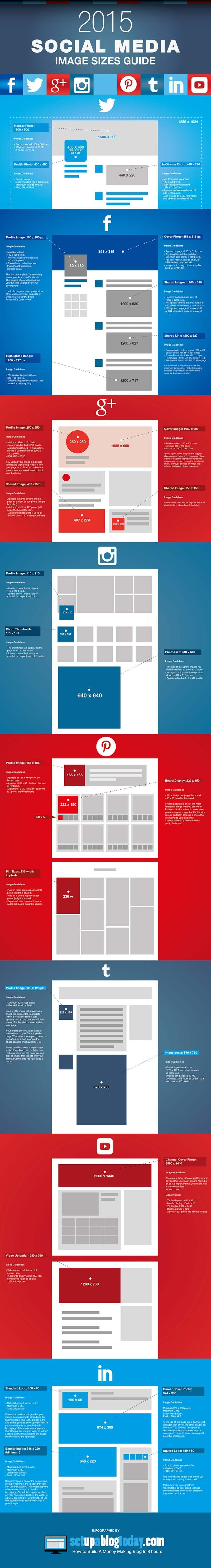 Social media image sizes infographic 2015